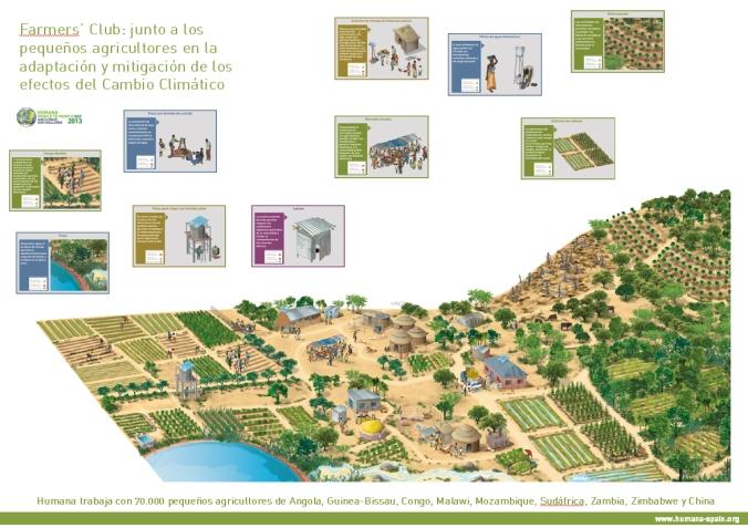 HUMANA DAY IMAGEN FARMERS CLUB CAMBIO CLIMATICO